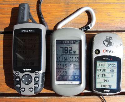 Die GPS-Testmodelle mit einem manipulativen Display-Foto