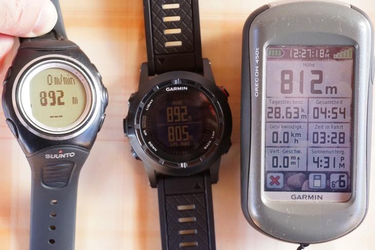 Vergleich der barometrischen Höhe mit der GPS-Höhe